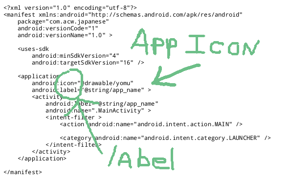 Android Code Examples, How To: Horizontal Scroll View Android